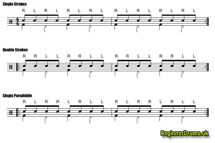 Grade 1 Level Drum Rudiments