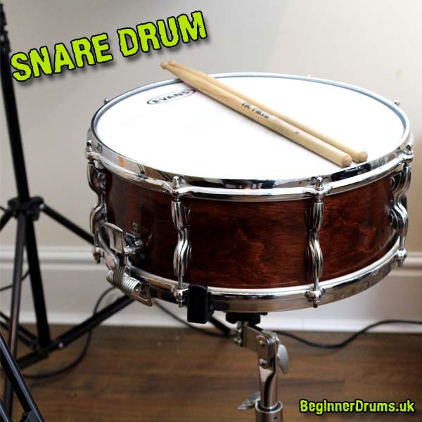 parts of a drum kit beginner drums